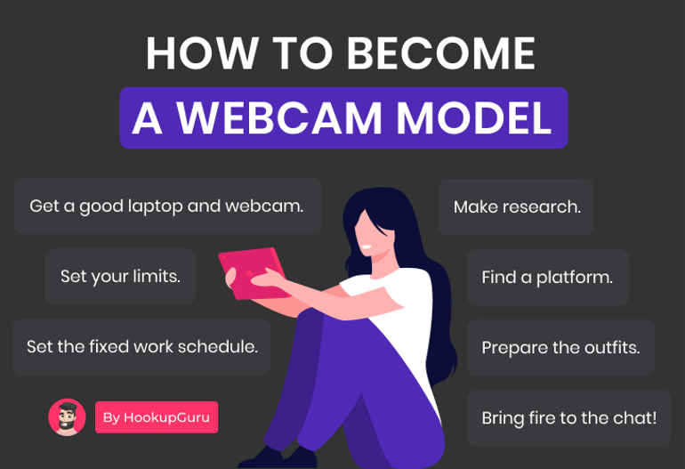 how to become a webcam model
