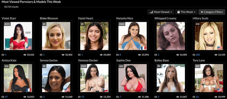 Bang.com popular models