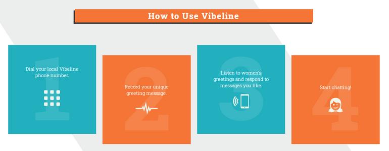 Vibeline easy to use