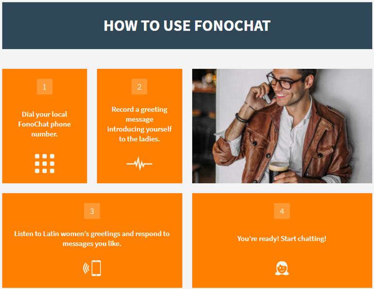 Fonochat website