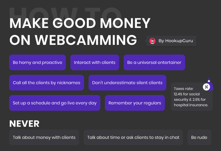 making money on webcam modeling
